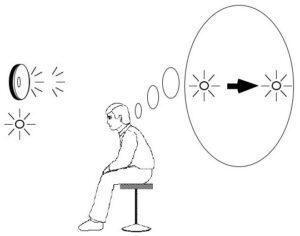 hang által kiváltott villanás illúzió